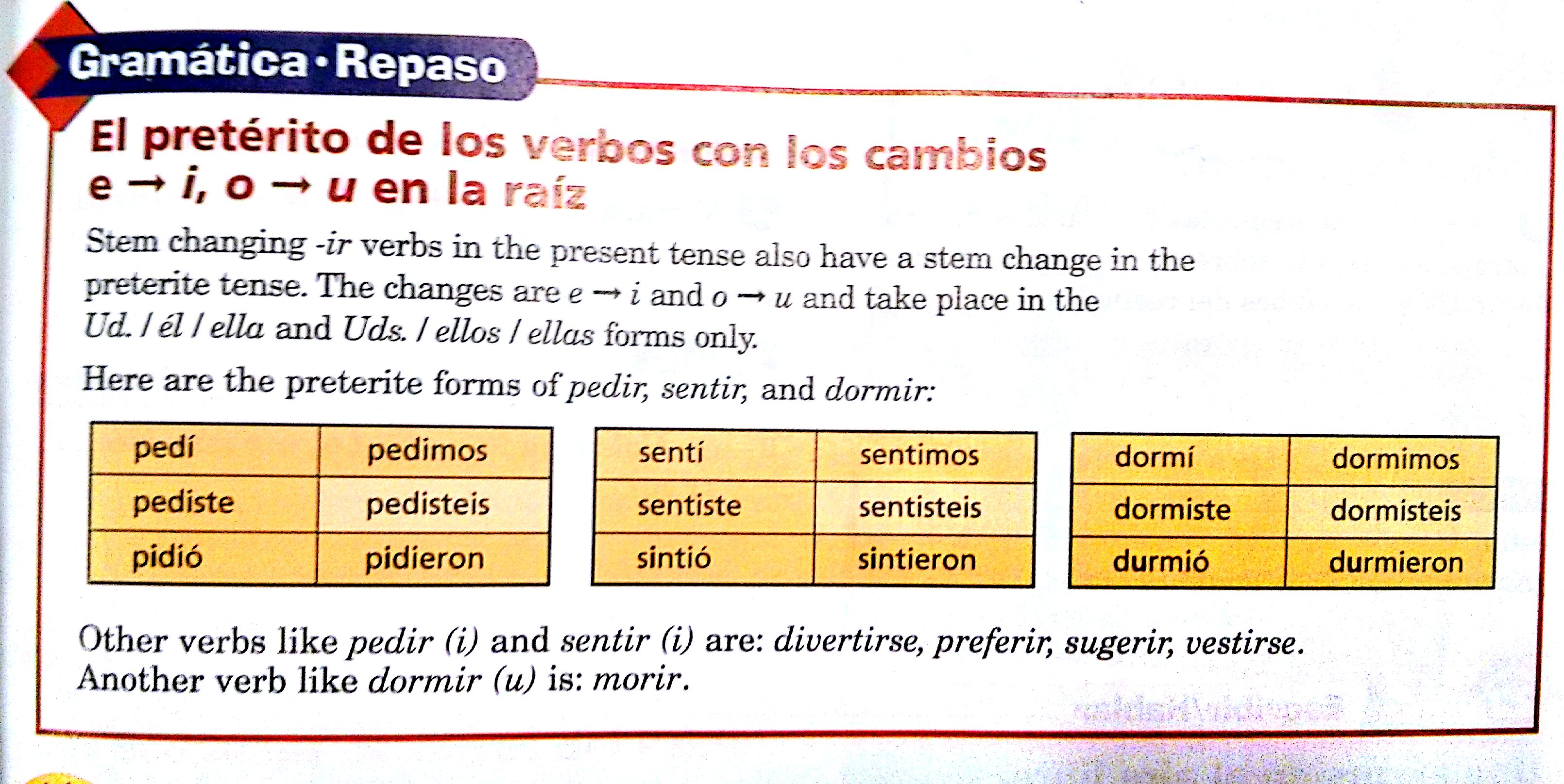 Probar Conjugation In Spanish - Info